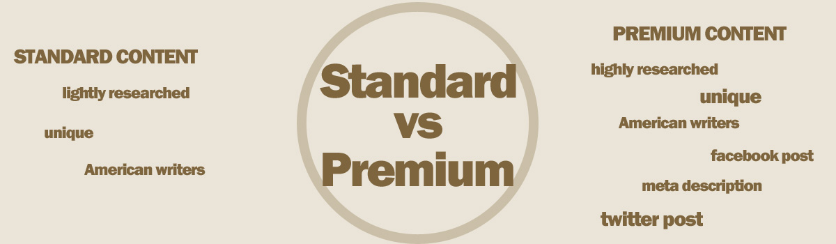 Standard and Premium Content – What's the Difference?